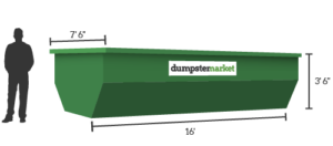 Pennsylvania Roll-off Dumpster Rental