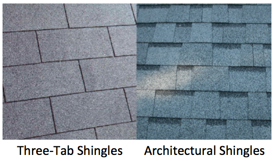 shingle_types